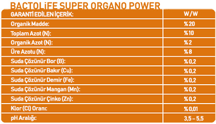 BACTOLIFE SUPER ORGANO POWER 10-0-0+ME